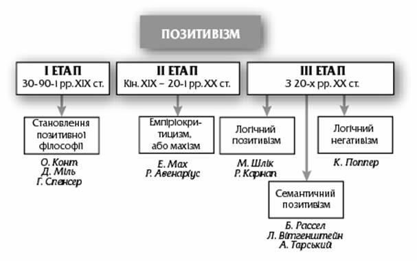 Схема 3.5.