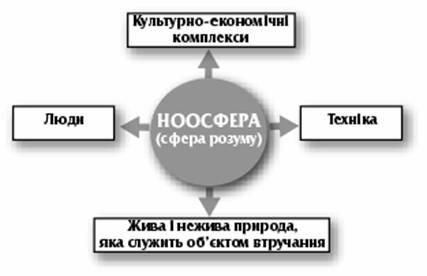§1: http://library.nlu.edu.ua/POLN_TEXT/4%20KURS/4/1/10H3R10_1.htm