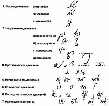 Розыскная Таблица Почерка Образец Заполнения - фото 3